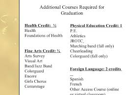online health class for high school credit whs planning for high school 2012