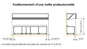 installation de la hotte de cuisine hauteur d une hotte cuisine astuce ralisable hotte dans