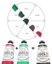 the perfect black oil paint gamblin chromatic black