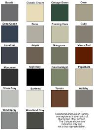 scott metals products roofing accessories steel supplies