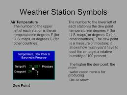 us dewpoint map severe weather how to read a weather map unit 11 day ppt