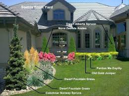 Garden Ideas For Small Front Yards Landscaping For A Small Front Yard Top Best Small Front Yard