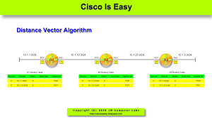 cisco and system security basics december 2010