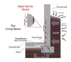 vermont basement waterproofing wet u0026 leaky basement u0026 cellar