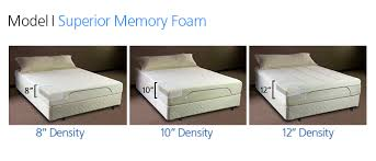 lovely design bed frames for tempurpedic mattress 5 best