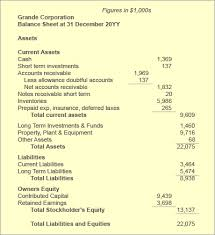 Account Balance Sheet Template Allowance For Doubtful Accounts Accounting Bad Debt Exles