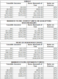 irs tax rate table 2017 nifty federal tax table for 2012 f82 about remodel fabulous home