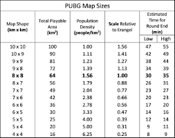 pubg 0 for url pubg and map size pubattlegrounds