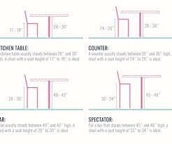 Kitchen Tables  Remodelaholic - Kitchen table sizes