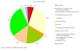 Land Pattern En Francais | land use state and impacts france european environment agency
