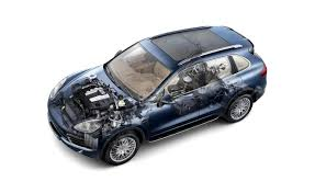 lexus gs 450h wiki porsche cayenne turbo s 2014 wiki auto electric cars and hybrid