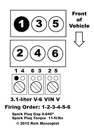 3 1 v 6 vin v pontiac firing order ricks free auto repair advice