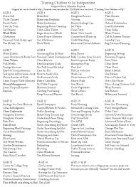 Skills For A Job Resume by Best 25 List Of Skills Ideas On Pinterest Coping Skills
