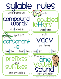 kid friendly syllable rules the classroom key