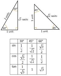 trigonometric ratios of special angles 0 30 45 60 90