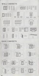 Kitchen Cabinet Sizes Chart Standard Kitchen Cabinet Sizes