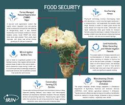 Africa Climate Map by Cop21 How Can Africa Unlock Climate Funds U2014 Irin