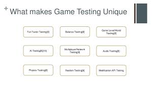 Game Tester Resume Sample by Software Testing Vs Game Testing