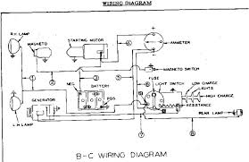 i need a wiring diagram for installing a generator on an allis