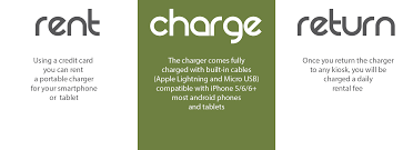 chargerent automated powerbank cell phone charger rental kiosk