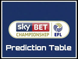 sky bet chionship table sky bet chionship league table prediction youtube