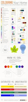 your home interiors infographic how interior color choice can evoke moods in your