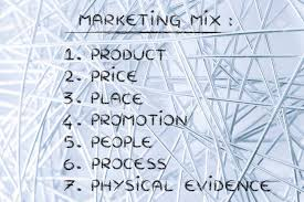 pattern physical evidence list of elements of the marketing mix product price place