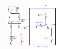 installing a fan override switch to manually turn the engine fan on