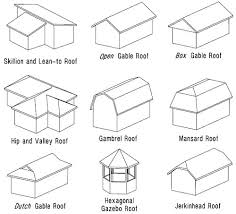 Architectural Home Design Styles Roof Styles Architecture J Home Ideas Pinterest Roof Styles