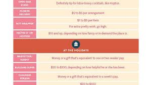 this tipping chart covers lesser known gratuity guidelines