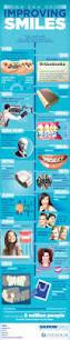 Orthodontic Assistant Jobs Top 25 Best Orthodontic Treatment Ideas On Pinterest