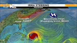 Jet Stream Forecast Map All Eyes On Irma As Westward Trek Continues