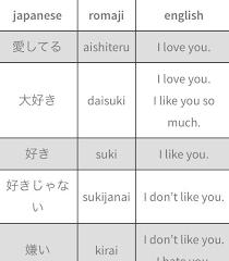 214 best learn japanese images on pinterest learning japanese