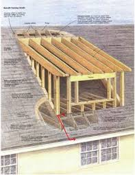 Gabled Dormer Tying Into A Exsisting Roof Over Framing A Cross Gable Roof To A