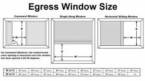 Bedroom Size Requirements A Properly Sized Egress Window The Chronicle Herald