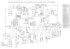 polaris ranger 500 wiring diagram wiring diagram