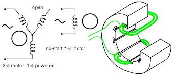 single phase induction motors ac motors
