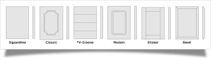 Kitchen Cabinet Door Profiles Product Info New Line Kitchen Designs