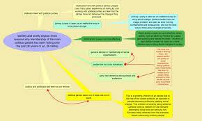 as politics revision guide power and politics revision page sociologytwynham com