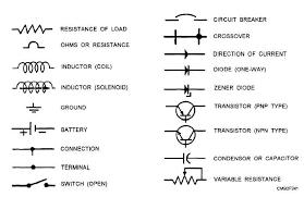 wiring diagram symbols automotive electrical agnitum schematic