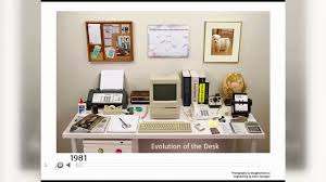 Office Desk Photo The Evolution Of The Desk By The Harvard Innovation Lab On Vimeo