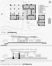Mystery Shack Floor Plan by A Daily Dose Of Architecture December 2009