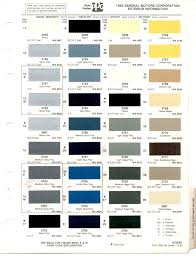 paint chips 1985 gm buick