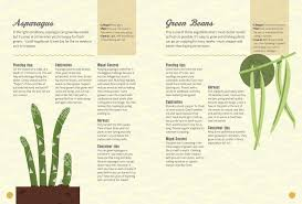 the community gardening handbook plant u0026 grow together amazon co