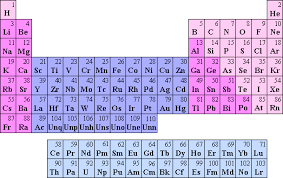 Ta Periodic Table Immr Geochemistry Periodic Table