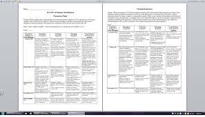 essay analysis sample sample rhetorical analysis essay example advertisements topics 0 thoughts on rhetorical analysis essay example advertisements