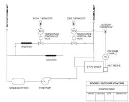 hvac line diagram wiring diagram simonand