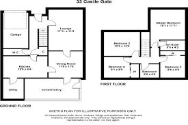 estate agents uddingston south lanarkshire letting agents