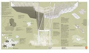 New York Botanical Garden Map by New Orquideorama Medellin Botanical Garden Planb Arquitectos