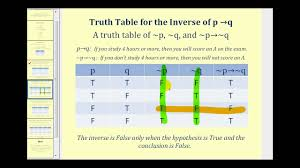 Pq Truth Table Truth Tables For Conditional Statements Youtube